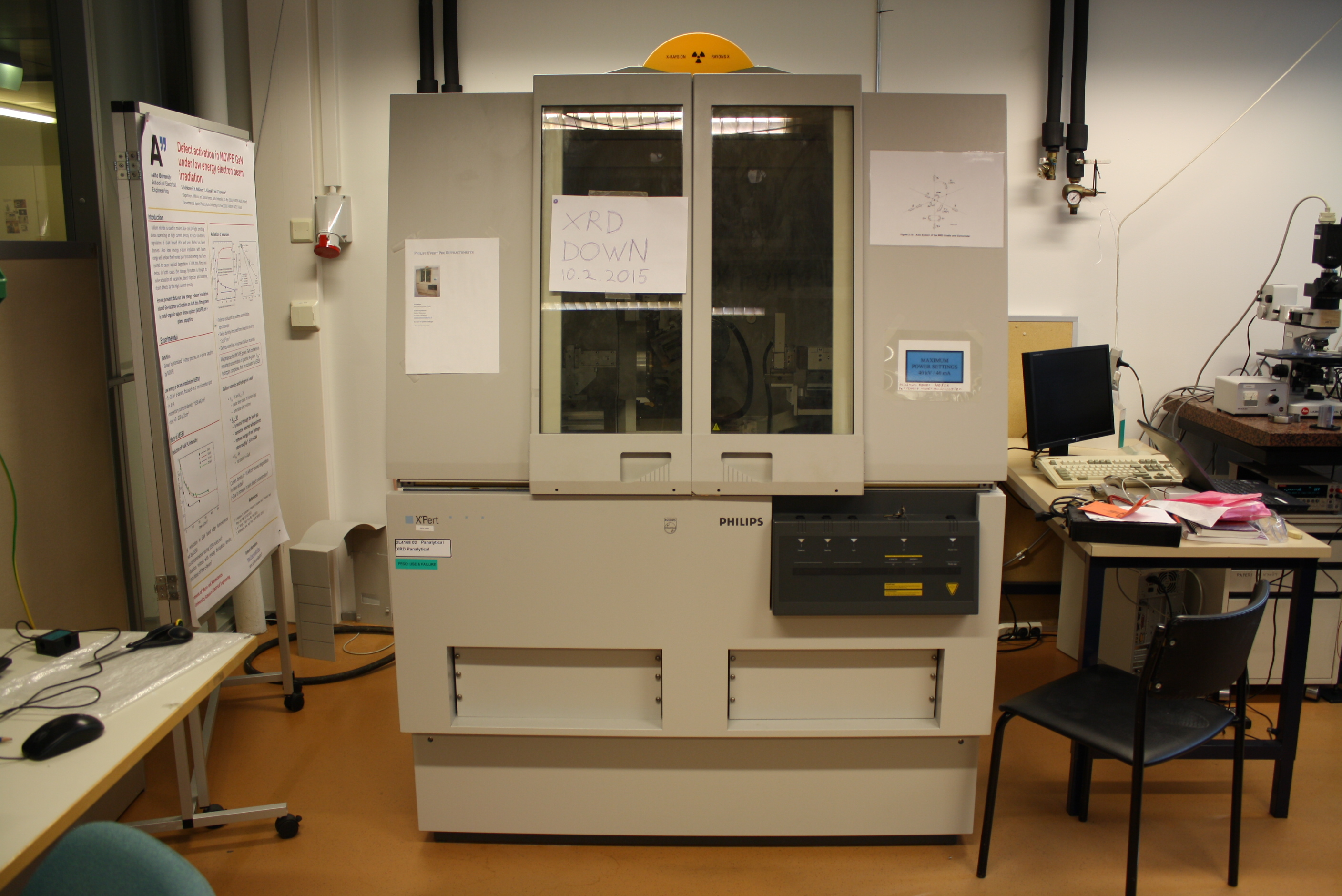 Picture of XRD Panalytical
